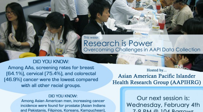 [AAPIHRG-D] Research is Power: Overcoming Challenges in AAPI Data Collection