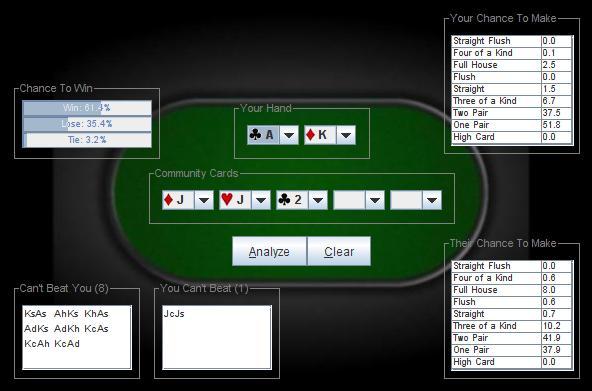 Texas hold'em poker 3 cheat codes