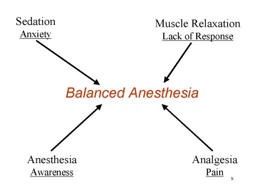 anesthetic awareness