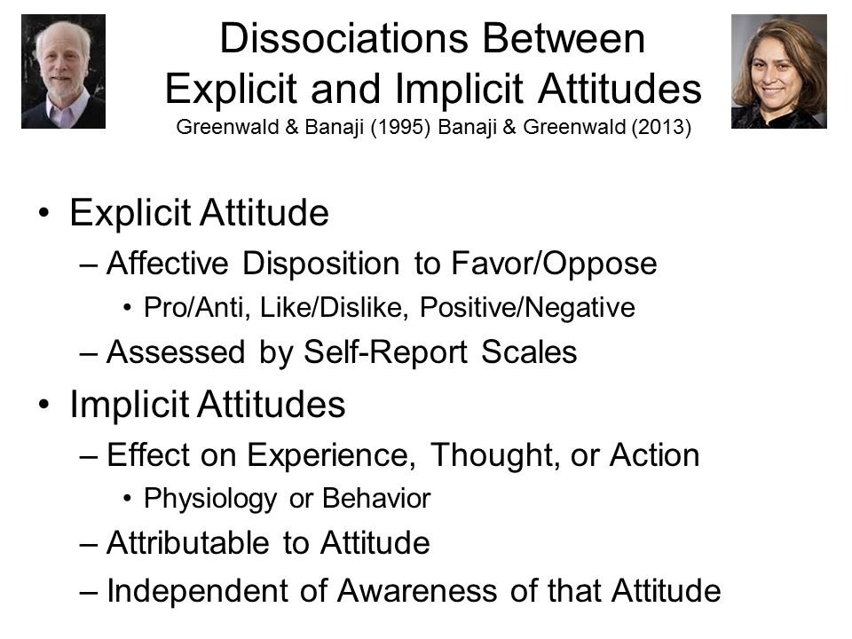 example of behavior and attitude