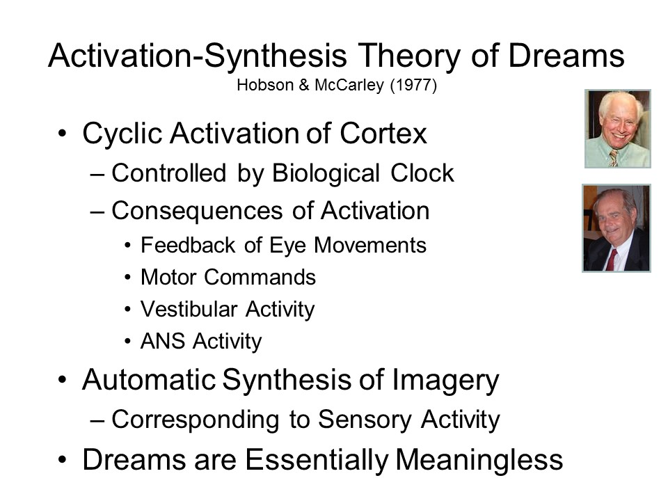 psychology definition of activation-synthesis theory