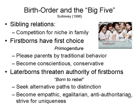 birth order and the effect on The effects of birth order on interpersonal relationships renee m schilling  abstract the researcher attempted to determine whether an individual's place in the family, known as birth order, affected that person's types of relationships.