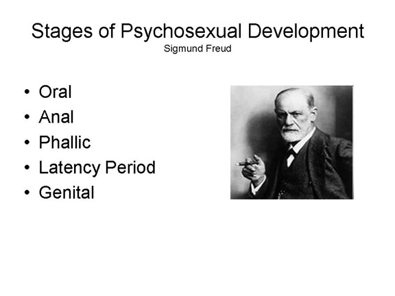strength and weaknesses psychosexual theory of freud Ratus, thcre is little doubt that freud acccpted it as real rather than as a scientific construct or theory onc docs not at the age of seventy define the goal of one's life as the exploration of an explanatory fiction freud did not use his mental apparatus as a postulate system from which he deduced theorems to be submitted to empirical check.