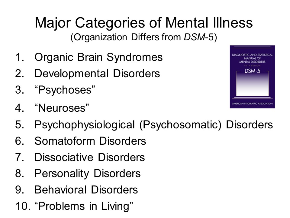 classification of mental disorders The mini mental state examination (mmse) permission is hereby granted to  reproduce this material for not-for-profit educational purposes only, provided.