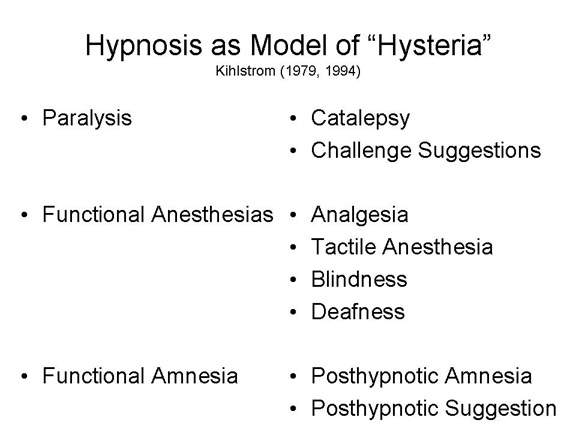 Hypnosis and Experimental Psychology