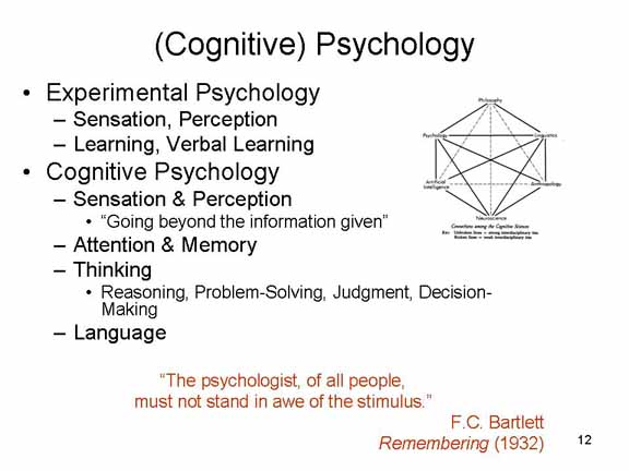 Cognitive Science And Religion