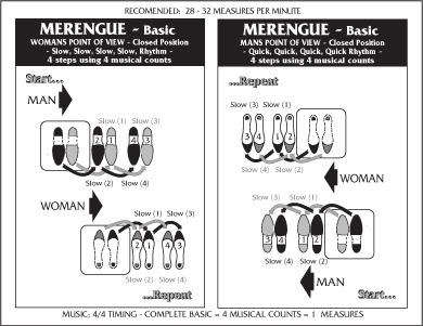 Merengue Steps on Salsa Dance Steps Diagram