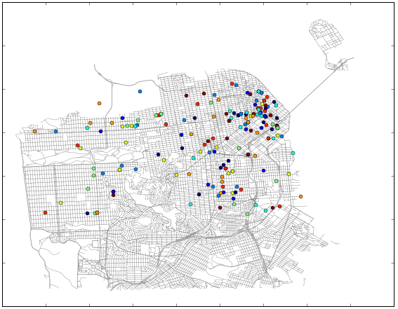 Map In Python Python Mapping – Sameer Bajaj