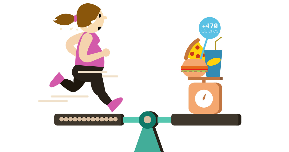 Diet and Exercise: A Calorie Conundrum