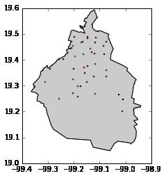 Python Mapping | 255 Visualization class