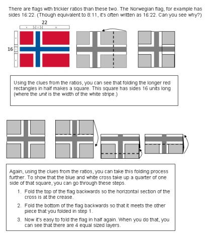 Wu forums norway flag folding for Meaning of farcical