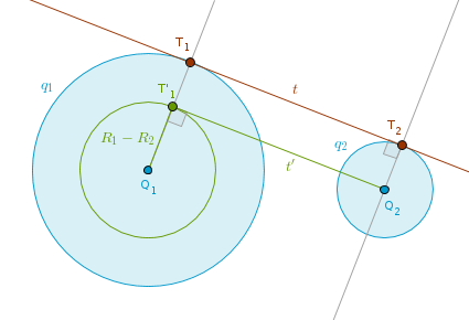 how to solve the radius of a circle when said circle is externally tangent to two other circles Two externally tangent circles \(o_1\) and \(o_2\) have radii of 3 and 5, respectively what is the length of their common external tangent suppose the common tangent is tangent to the circle with radius 3 at \(t_1\) and to the circle with radius 5 at \(t_2\.